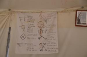 Montagna con bambini - Kikeriki il villaggio indiano a Plan de Corones - simboli